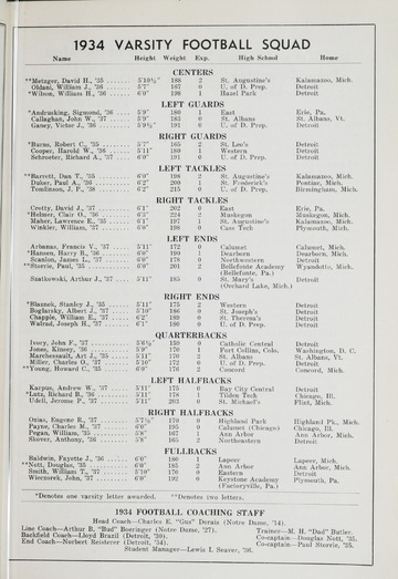University of Detroit Football Collection: University of Detroit vs. Western State Teachers Program