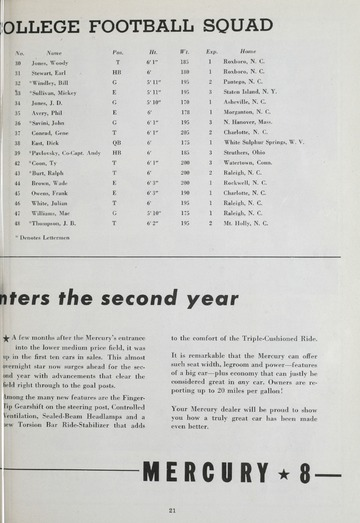University of Detroit Football Collection: University of Detroit vs. Western State College Program