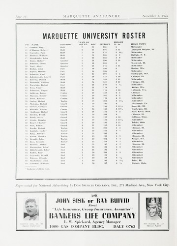 University of Detroit Football Collection: University of Detroit vs. Marquette Program