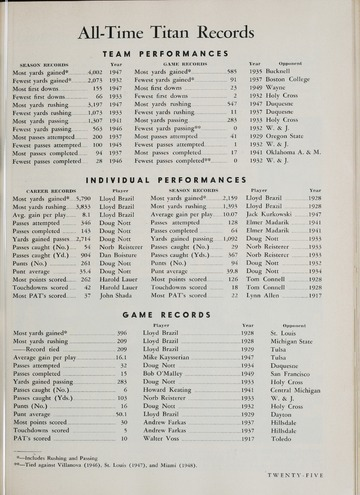 University of Detroit Football Collection: University of Detroit vs. Wayne Program