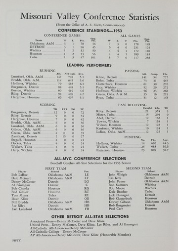 University of Detroit Football Collection: University of Detroit vs. Tulsa