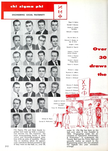 University of Detroit Yearbook Collection: tower '55