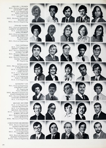 University of Detroit Yearbook Collection: Faces 1976